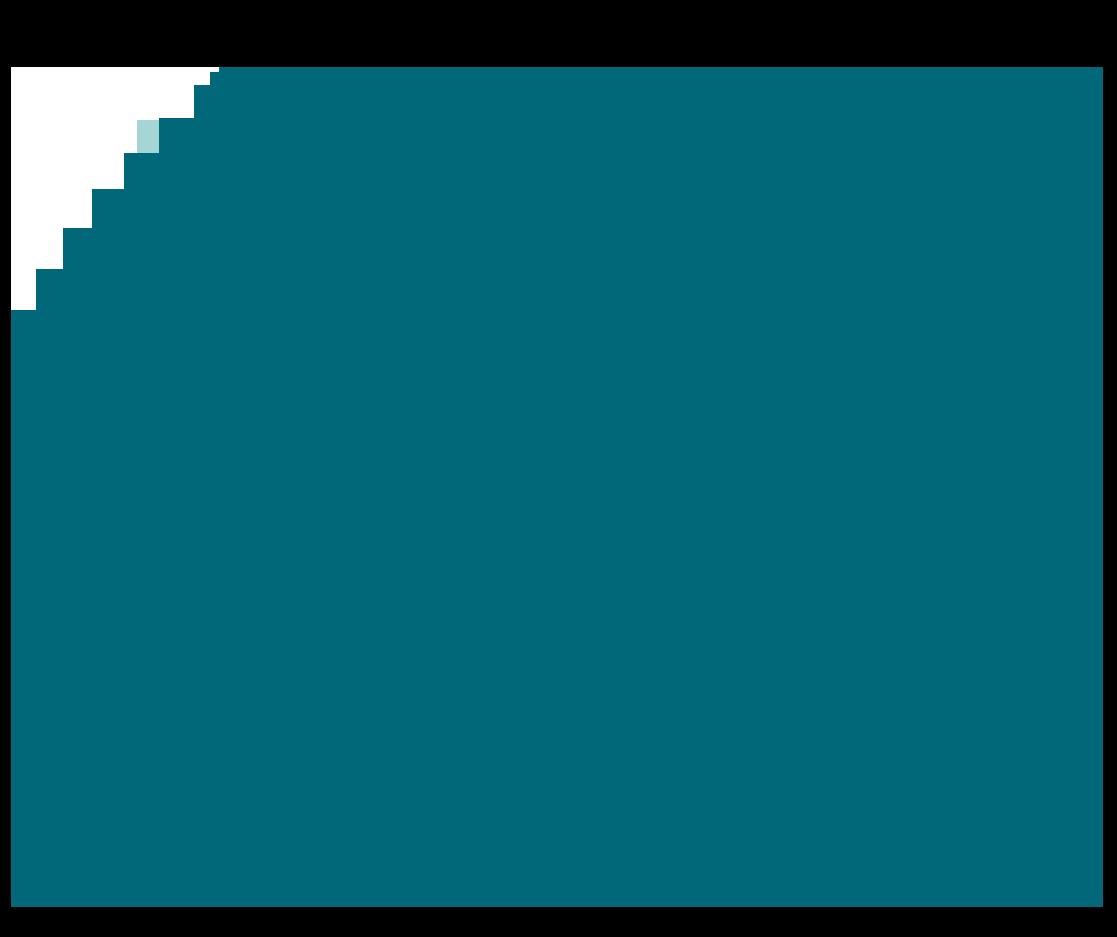 dessin du portrait de pamela dorival